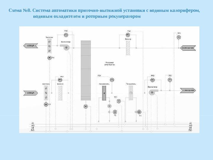 Схема автоматики приточной установки
