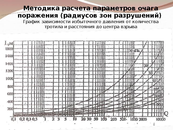 все метод определения очага аварийности термобелье предназначено для