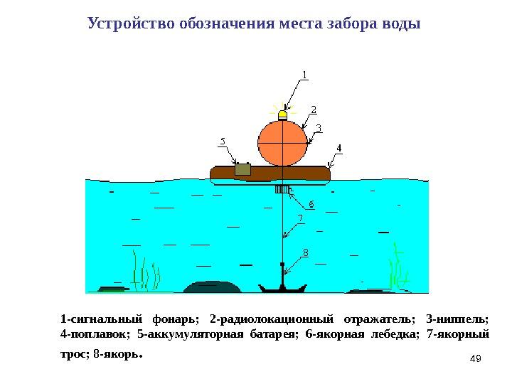 Учебник Спасателя Шойгу В Ворде