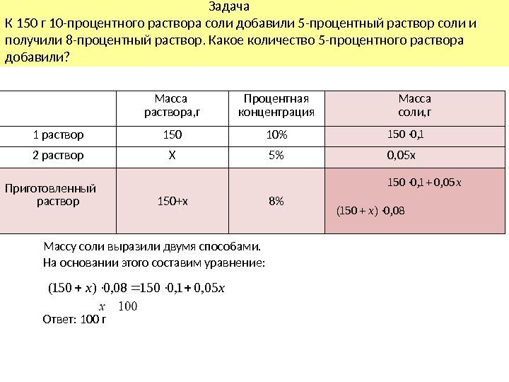 Как сделать 8 процентный раствор уксуса - Wolfbrothersm.ru