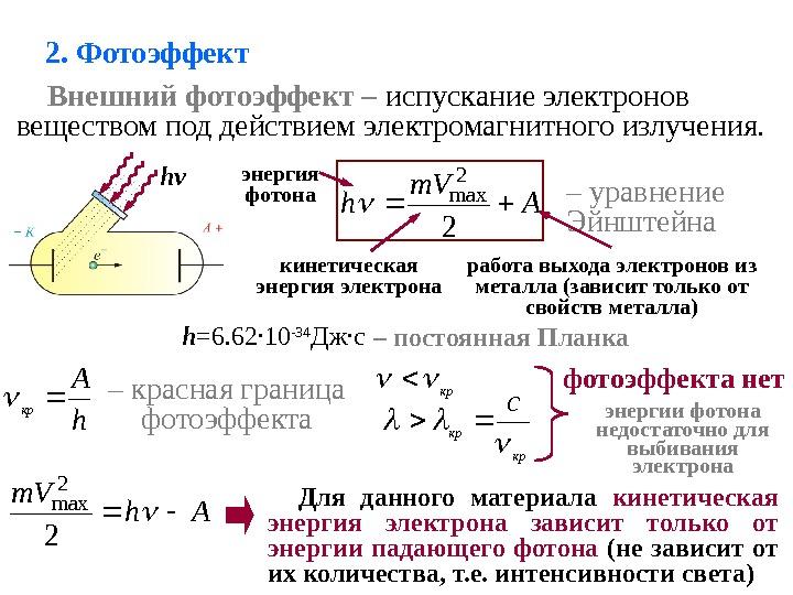 Найти энергию фотона вызывающего фотоэффект