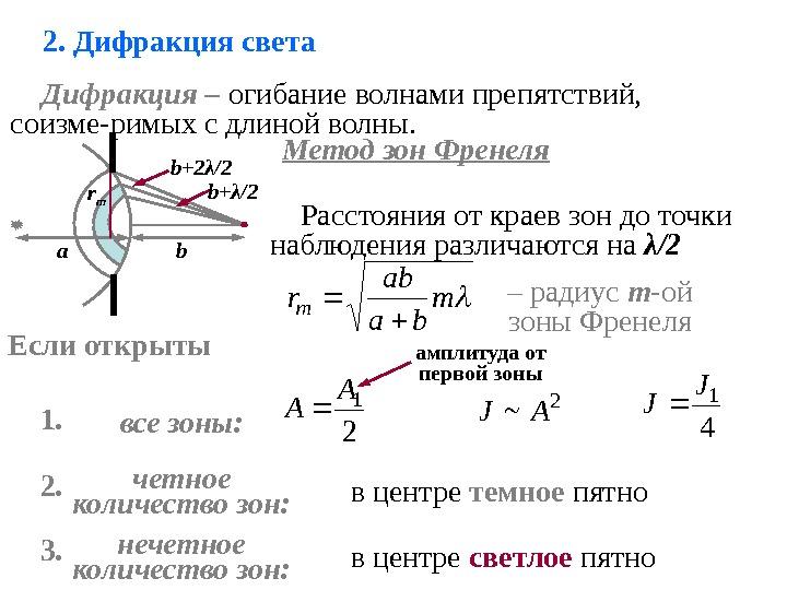 Дифракция Света Шпаргалка