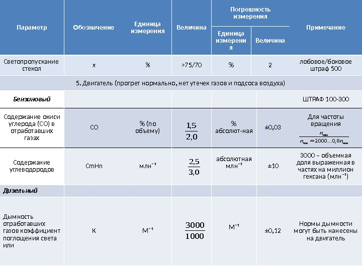Секция VERTRO UFB 90-50/238 бактерицидная