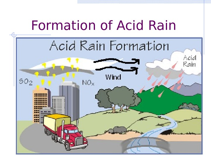 the numerous causes of acid precipitation