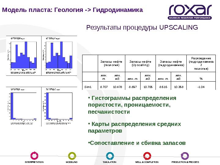 основы организации финансовой системы российской