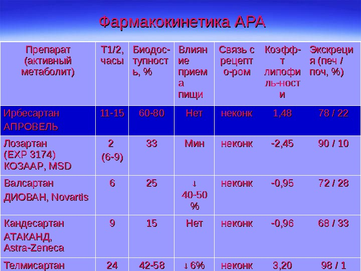 препарат от бронхиальной астмы при сахарном диабете