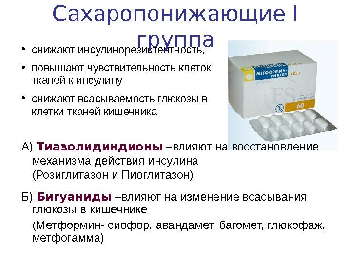 Препараты снижающие инсулин