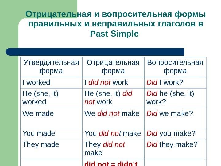 Как по английскому сделать предложения отрицательными