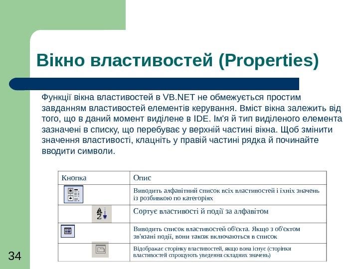 Code Composer Studio (CCS) Integrated Development Environment (IDE)