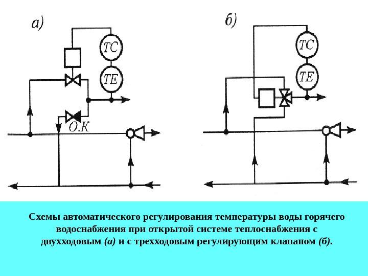 Схемы регуляторов температуры автоматические