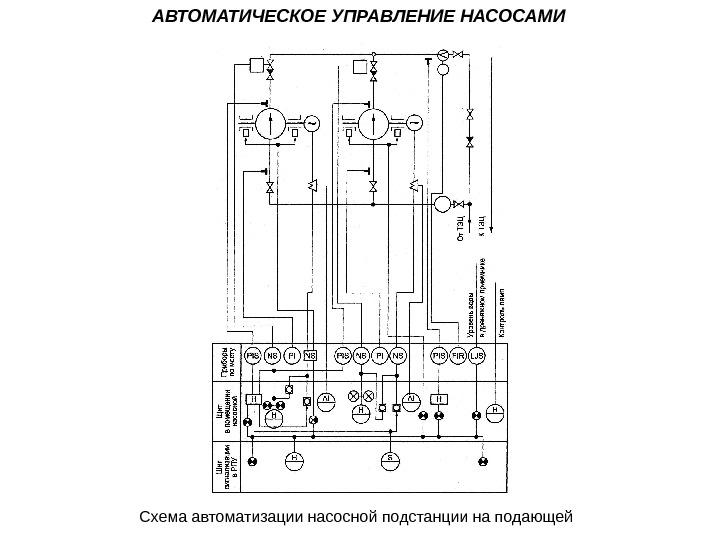 Схема насосной станции для поселка