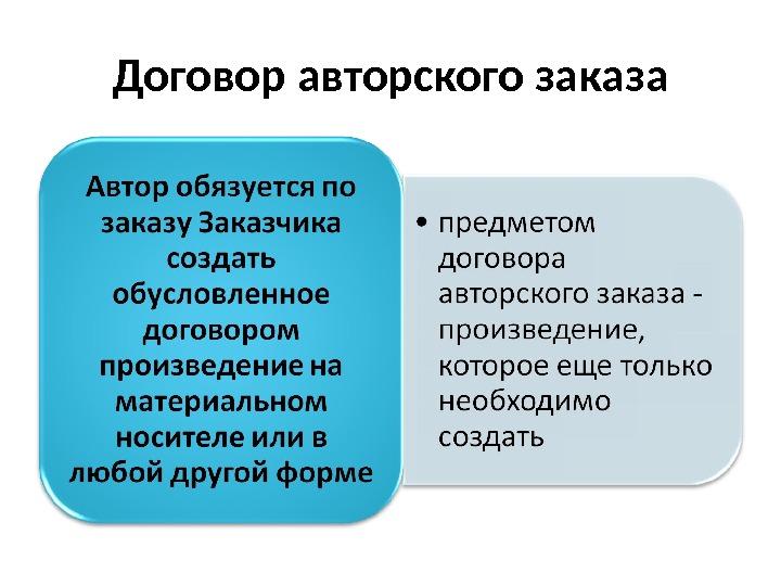 гражданское право договор авторский заказа. шпаргалка