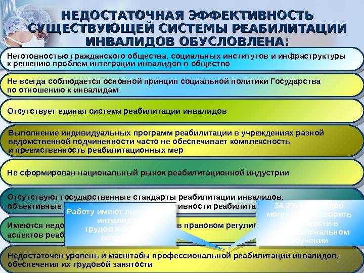 deyatelnost-reabilitatsionnih-tsentrov-v-sisteme-sotsialnoy-raboti
