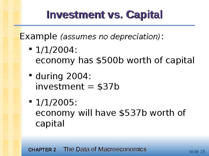 investment chap2