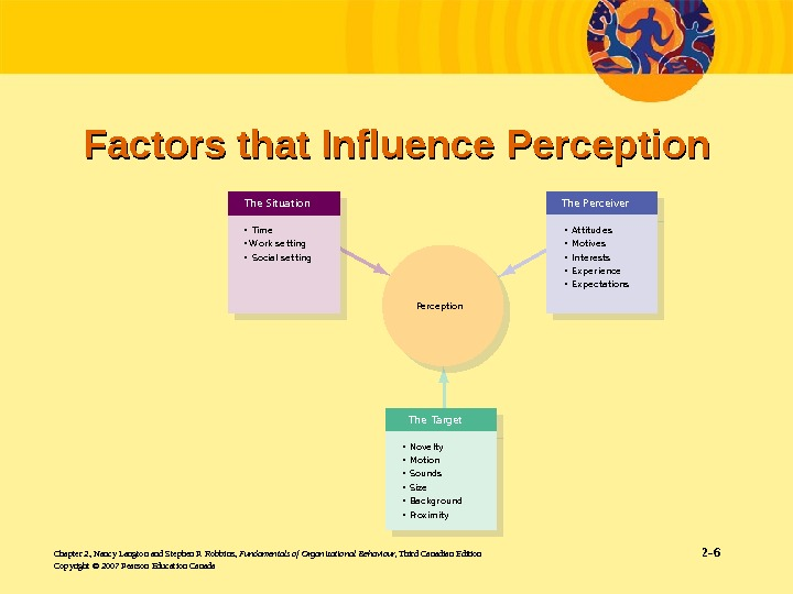 factors that influence perception Perception is our sensory experience of the world around us and involves both the recognition of environmental stimuli and action in response to these.