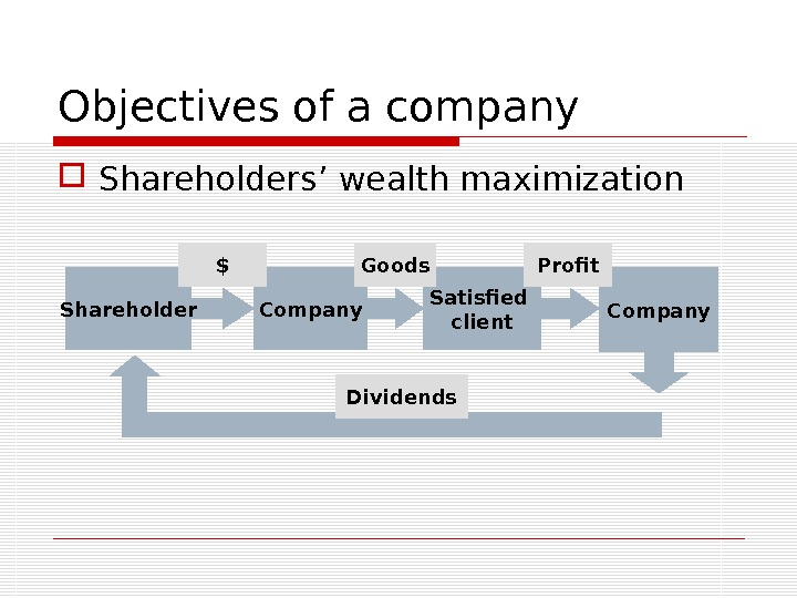 objectives in corporate finance