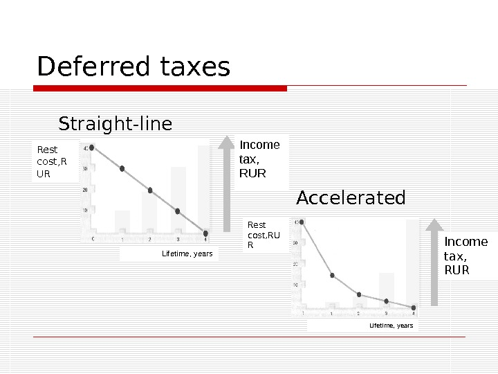nulife corporation deferred income taxes Trend analysis of nike's current and deferred income tax kimberly-clark corp (kmb), analysis of income taxes adjusted for deferred taxes adjusted net income.