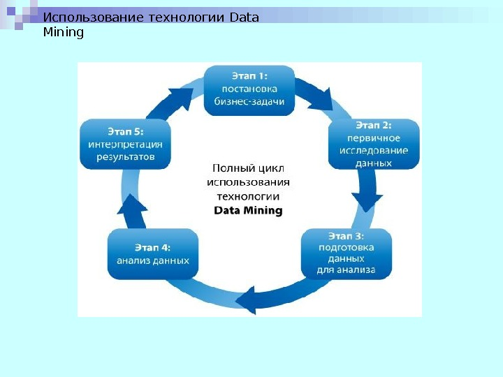 it essay data mining Quantities of data data mining techniques can be implemented rapidly on existing software and hardware platforms to enhance.