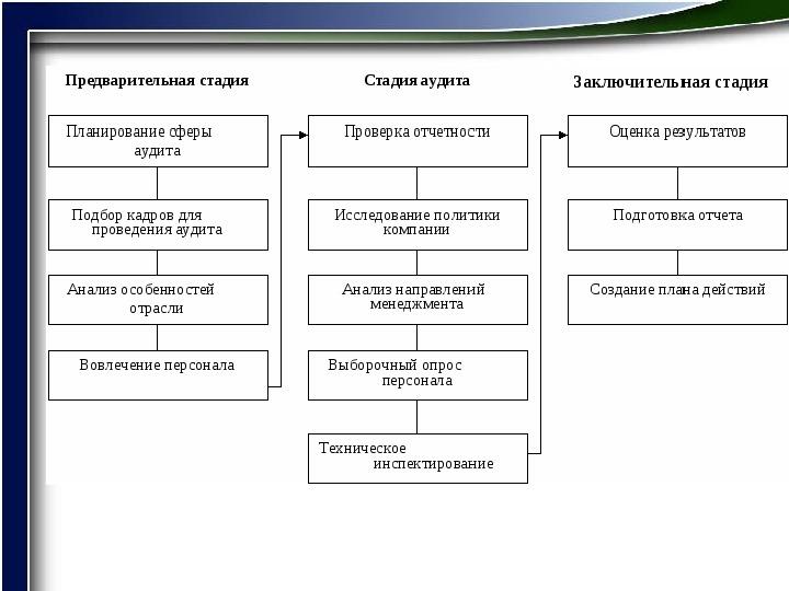 порядок маркирования продукции знаком соответствия национальному стандарту