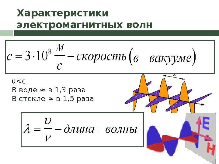 Свойства Электромагнитных Волн Презентация