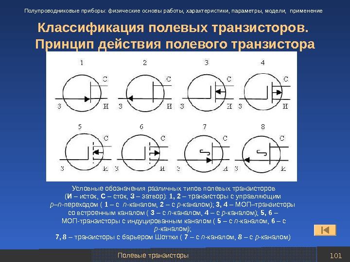 elektronika_presentation_100.jpg
