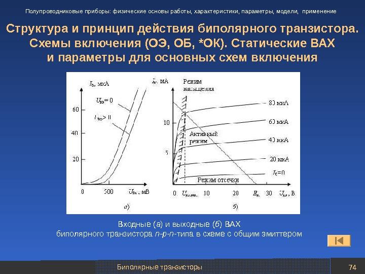 Статические характеристики транзистора в схеме оэ