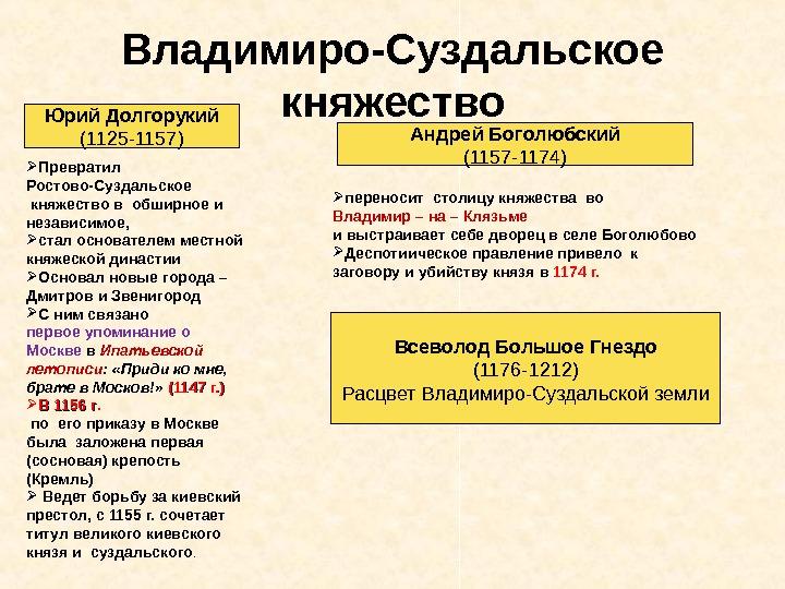 владимиро-суздальское княжество экономика таблице