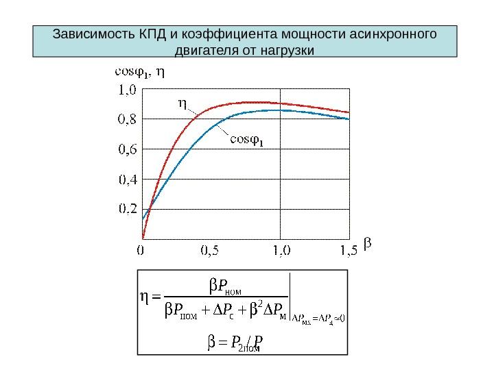 схема включения причины увеличения тока холостого хода асинхронного двигателя можно увидеть демо-версию