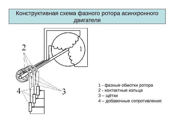 рисунки ротора асинхронного двигателей