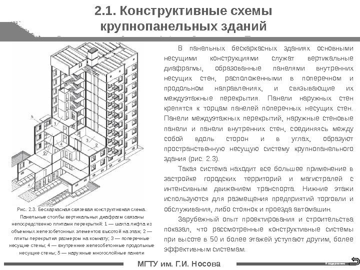Конструктивные системы конструктивные схемы зданий и строительные системы