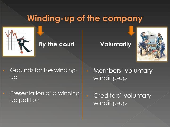 Voluntary winding up of company