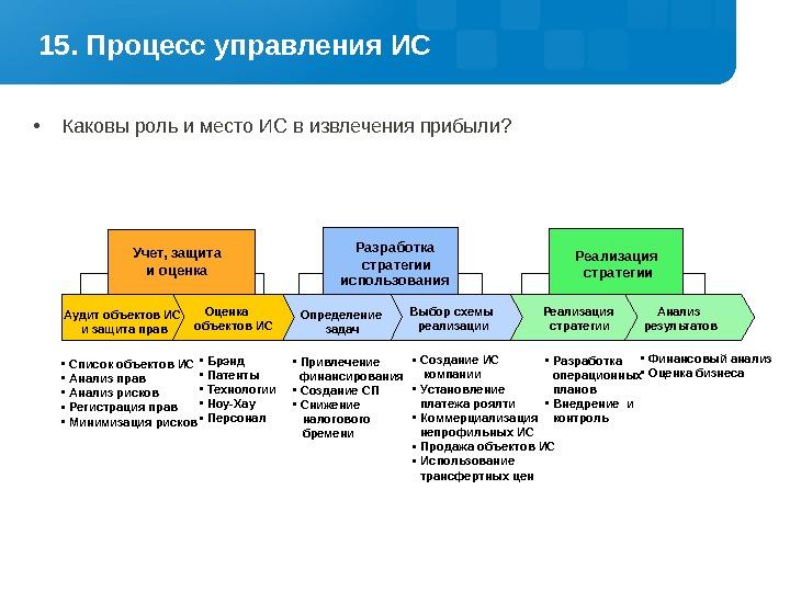 Постановление Пленума Верховного Суда РФ и Пленума Высшего