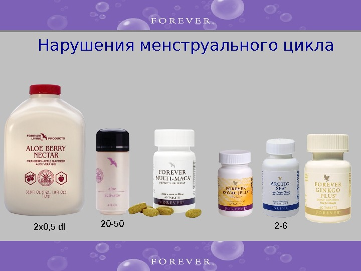 Нарушение менструального цикла препараты