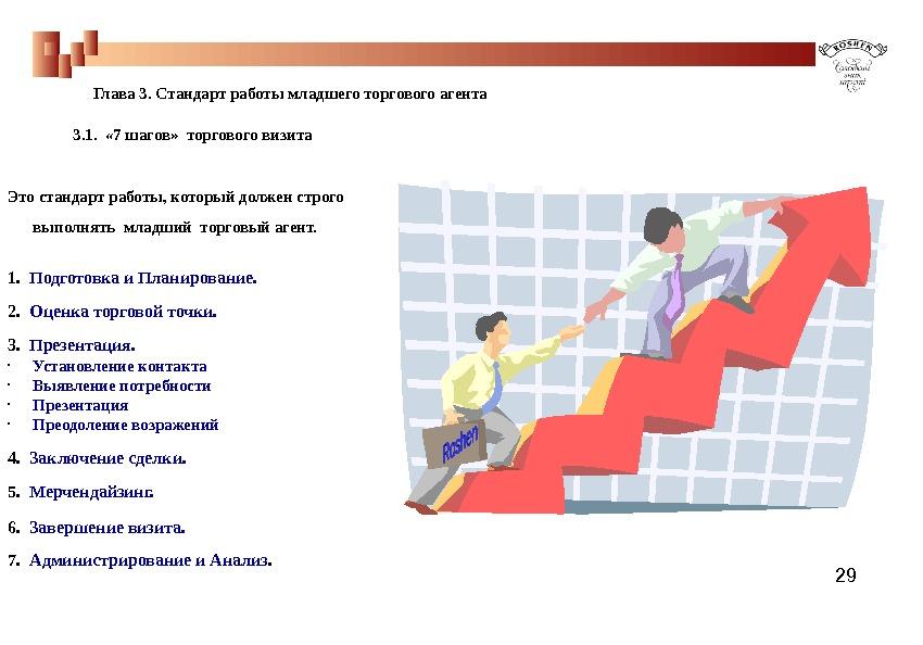 10 шагов визита 1подготовка и планирование 2оценка торговой точки (тт)3приветствие 4выявление потребностей