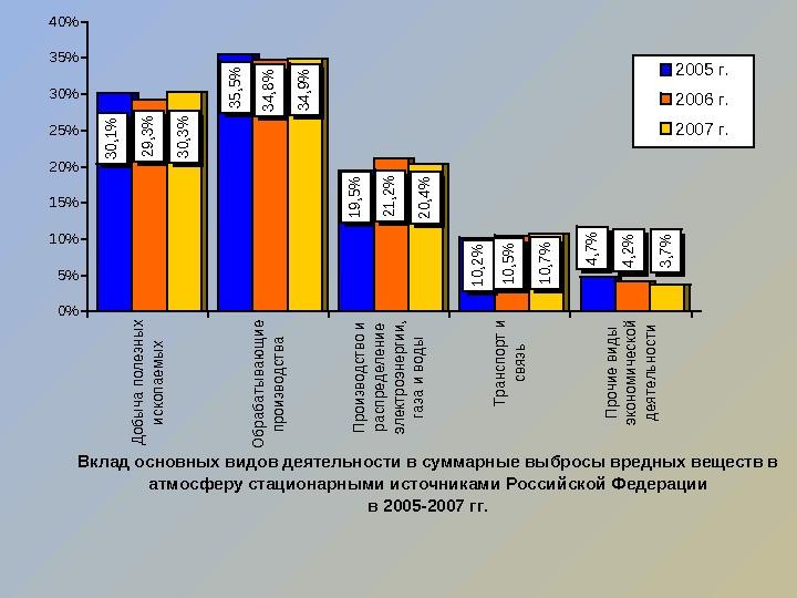 Средняя продолжительность жизни в России в 2017 году