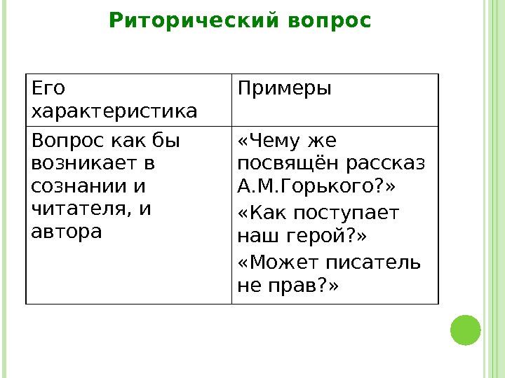 Конкурс примеры вопросов