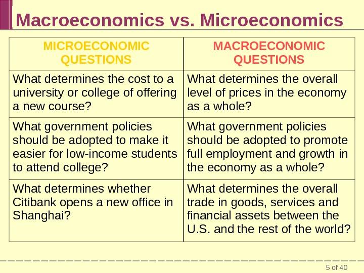 difference between microeconomics and macroeconomics