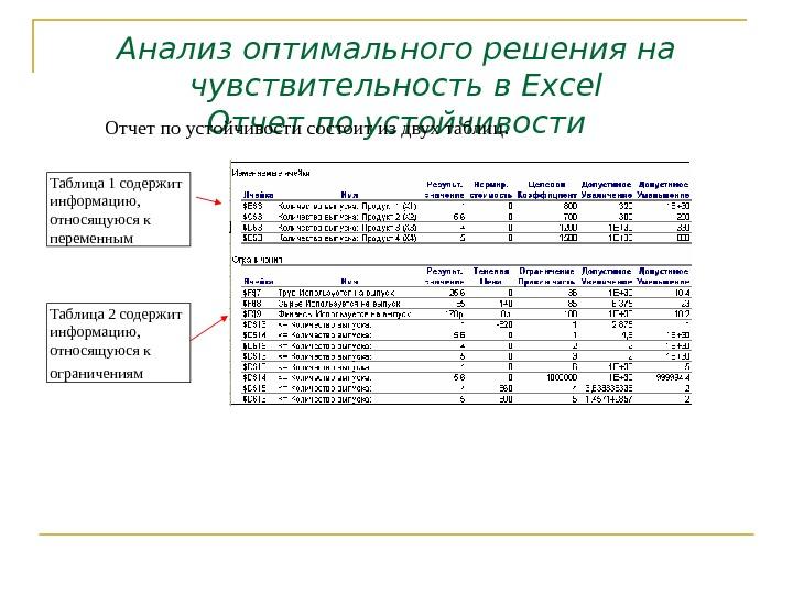 Количественный анализ риска инвестиционных проектов