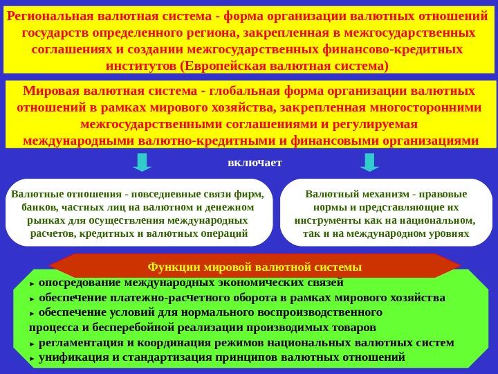 1 Понятие имущества  Право России  ALLPRAVORU