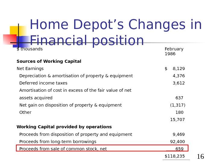 home depot case study analysis essay