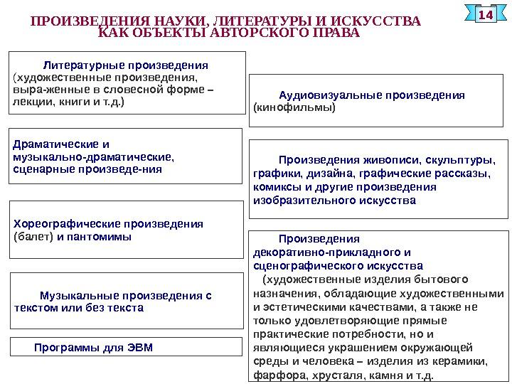 программа авторского права на фото