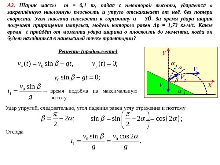 Презентация лекция 2 динамика full.