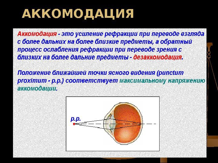 ситуации, когда метод определения аддидации по амплитуде аккомодации кодекса Российской