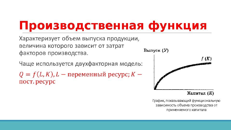 Производственная кривая есть график производственной функции