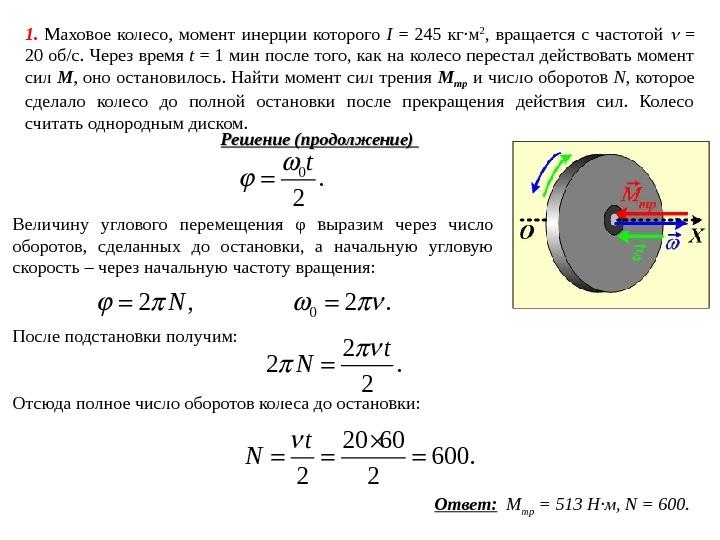 маховое колесо физика