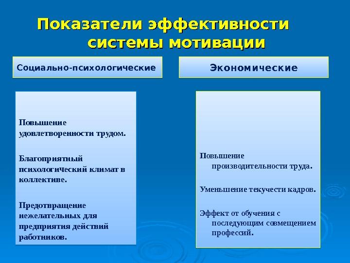 Методы оценки персонала - cfin.ru