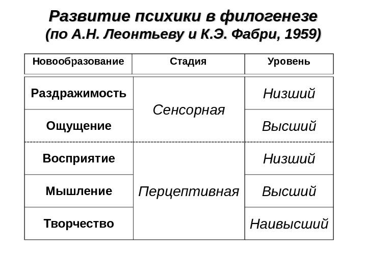 pdf Most