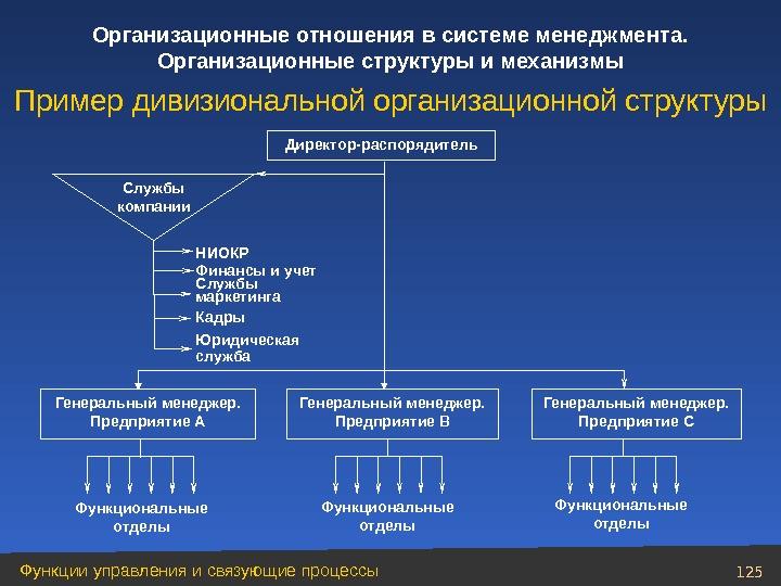 Организационные отношения в системе менеджмента это