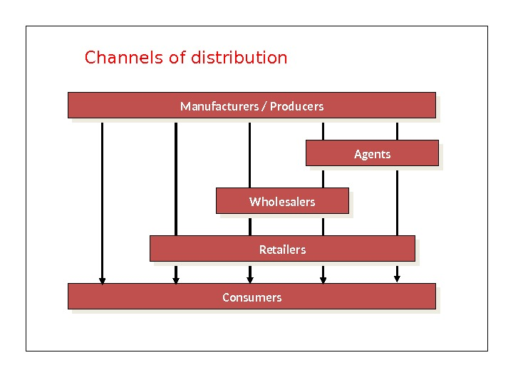 Indirect channels for consumer products