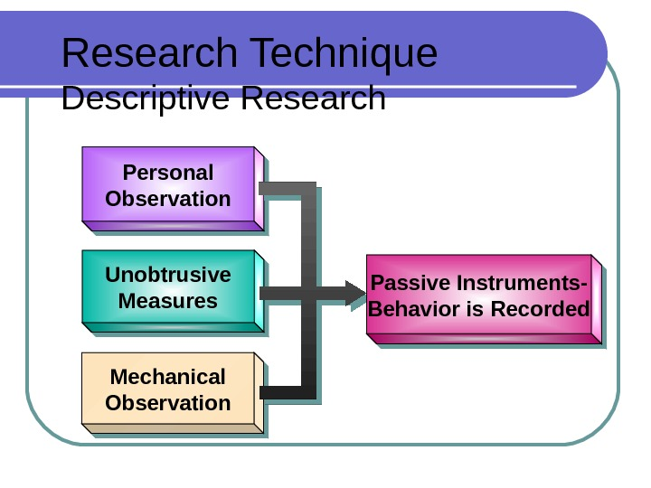 research technique